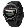 Screenprotector folie voor de Garmin Fenix 5s Plus