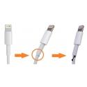 Voorkom een te ver doorgebogen en kapotte USB kabel